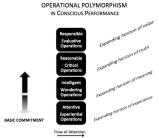 Operational Polymorphism